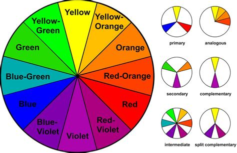 Choosing The Colors In Your World
