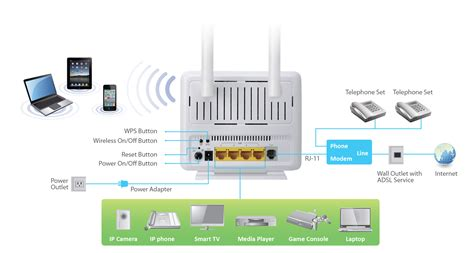 Router Wiring Diagram by Wireless Modem Router Diagram Simple Wiring Site In