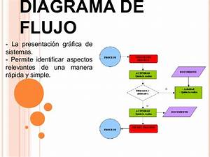 Diagrama De Flujo  U2013 Renieryblog
