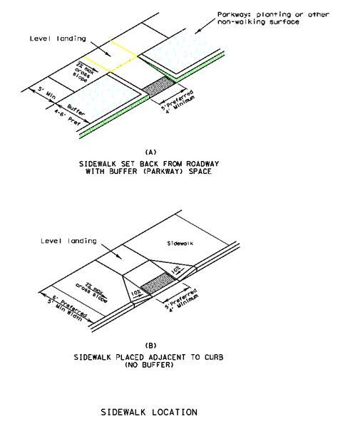 roadway design manual cross sectional elements