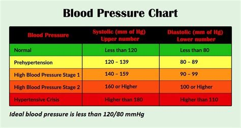 fighting fit physio gold coast nerang whats the deal with high blood pressure