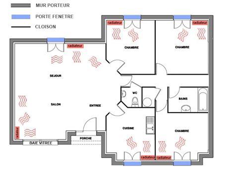 chauffage electrique chambre quel type de radiateur electrique pour une chambre