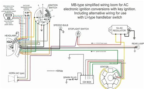 Wiring Diagram Vespa Diagrams
