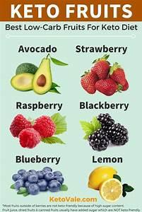 The 25+ best Low carb fruit list ideas on Pinterest | High ...