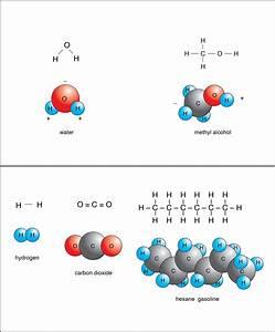 Fig. 3-6: Polar molecules (top) and nonpolar molecules ...