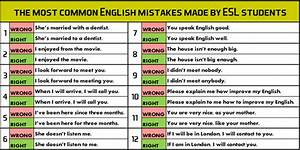 117 Most Common English idioms and phrasal Verbs workbook ...