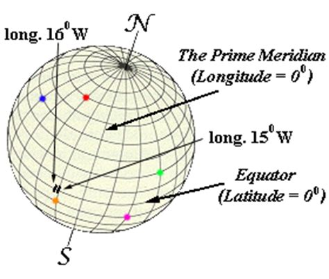 lines of latitude range from latitude and longitude putting it all together