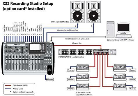 Behringer Digital Mixer Mixers