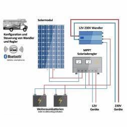 Solaranlage Mit Batterie : solaranlagen wohnmobil komplettsysteme offgridtec ~ Whattoseeinmadrid.com Haus und Dekorationen