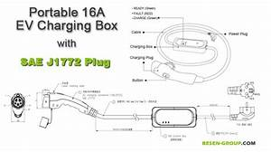 16a Ev Charging Products For Electric Vehicle Charging  View Ev Charging Products  Besen Product