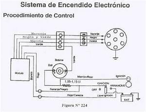Wiring Diagram De Taller Ford Falcon