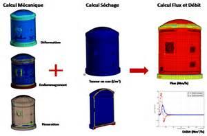 calcul d 233 tanch 233 it 233 183 feu thermique diffusion 183 necs