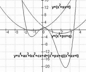 Komplexe Nullstellen Berechnen : gleichung 4 grades zerlegung in quadratische faktoren joachim mohr mathematik musik delphi ~ Themetempest.com Abrechnung