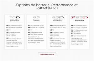 Tesla 4x4 Prix : tesla model s 70d prix en hausse pour la nouvelle tesla premier prix photo 2 l 39 argus ~ Gottalentnigeria.com Avis de Voitures