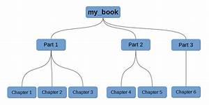 Cherrytree User Manual