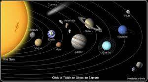 How Many Planets Are in the Universe - Pics about space