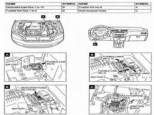Automotive Wiring Diagrams 1998 Mitsubishi Eclipse Rs