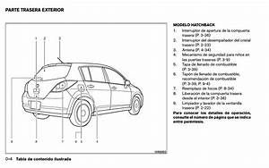 Descargar Manual Nissan Tiida    Zofti