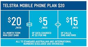 Cooling off period for mobile phone plans - Telstra ...