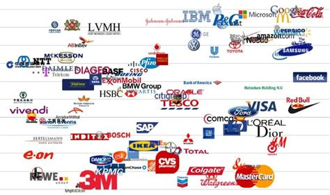 Nine Of The World's Ten Most Valuable Brands Are Also