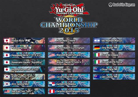 World Chionship Decks by Yu Gi Oh World Chionship Qualifier 2015 Road Of The King