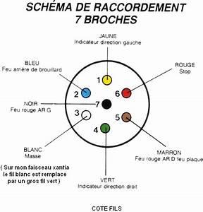 Branchement D Une Prise : montage prise remorque ~ Dailycaller-alerts.com Idées de Décoration