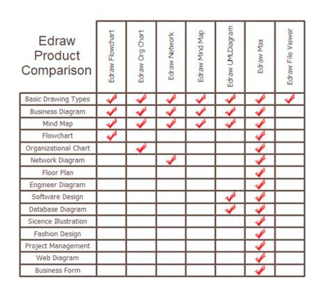 matrix template six sigma matrix exles and templates