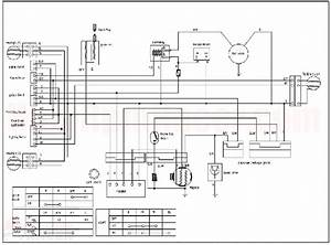 Wiring Manual Pdf  110 Cc Motor Wiring Diagram
