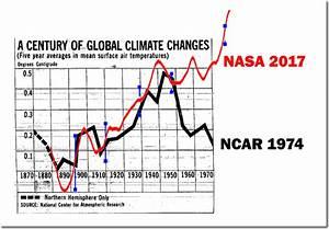 TMF: A Denier Gets Denied / Climate Change