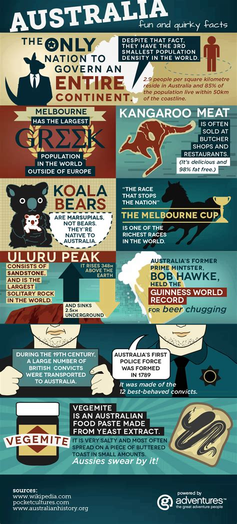 Fun Facts About Australia (Infographic)   Dauntless ...