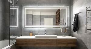 Why, Add, A, Backlit, Mirror, To, Your, Bathroom