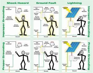 Protection Of Off Grid Solar Pv Systems  U2013 Off Grid Diy