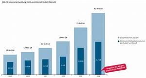 Versatel Rechnung : provider ver ffentlichen studie zum datenverbrauch und ~ Themetempest.com Abrechnung