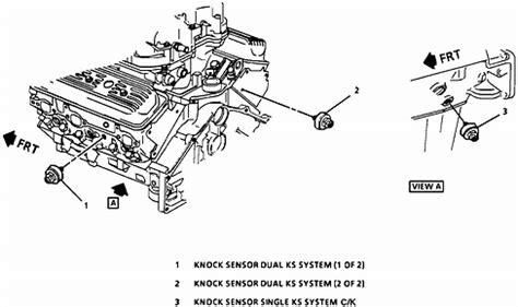 94 Chevy Silverado O2 Wiring by I A 1994 Chevy C1500 With A 4 3 L Externally
