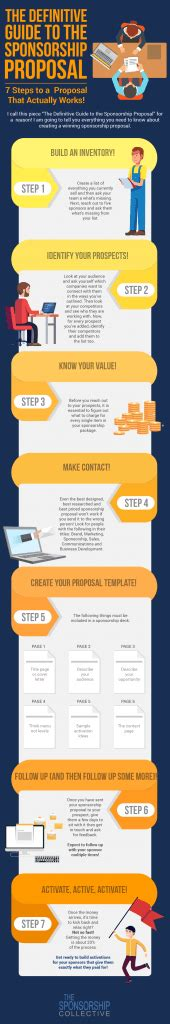 definitive guide   sponsorship proposal  steps