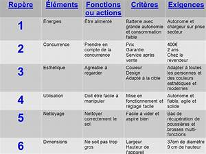 Cycle 4 Les Bases  U2013 Cahier Des Charges