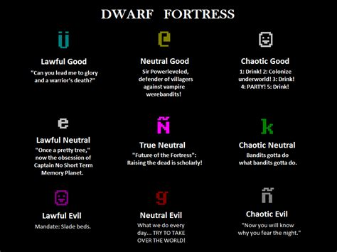 Dwarf Fortress Memes - image 502462 dwarf fortress know your meme