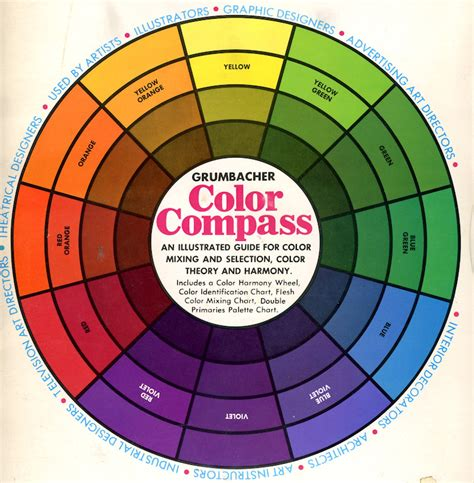 buy paint color wheel opposite of yellow on color wheel my web value