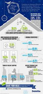 Canadian 2013 holiday retail outlook - Shopping patterns ...
