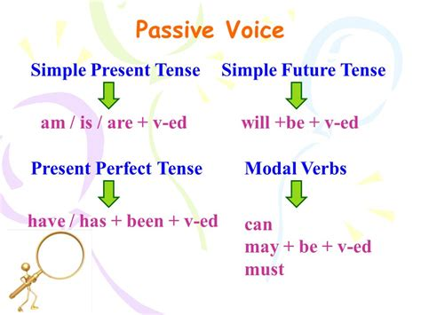 Passive Voice Simple Present Tense Simple Future Tense  Ppt Video Online Download