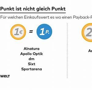Payback Punkte Prämien : payback punkte werden immer weniger wert welt ~ A.2002-acura-tl-radio.info Haus und Dekorationen