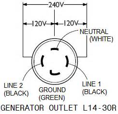 Electrical   - The Hull Truth