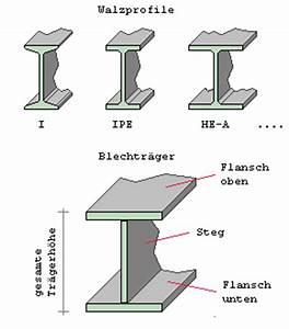 Geometrische Reihe Berechnen : pultdachrahmen ec statische berechnung von ~ Themetempest.com Abrechnung