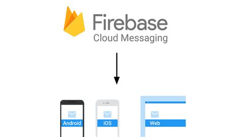 firebase cloud messaging important rest api s selvaganesh medium