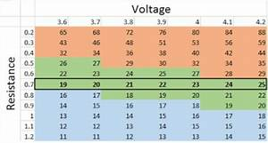 Sub Ohm Wattage Chart Discover A Huge Selection Of Sub
