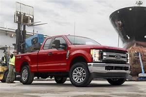 2018 Ford F-250 Changes, Release date, Redesign, Price