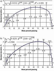 Asb Sign Ballast Wiring Diagram