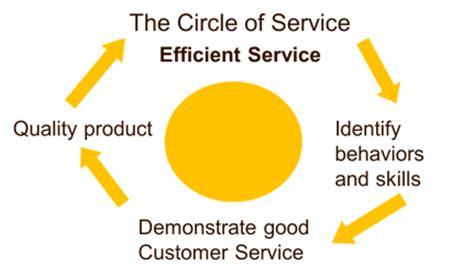customer service for senior living
