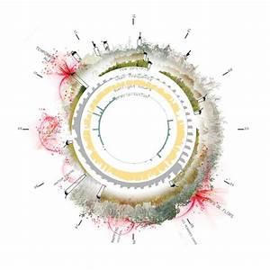 Diagram  The Portfolio And The Diagram Architecture