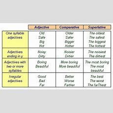 Comparative And Superlative Adjectives  Basics Of English Grammar Essaysx